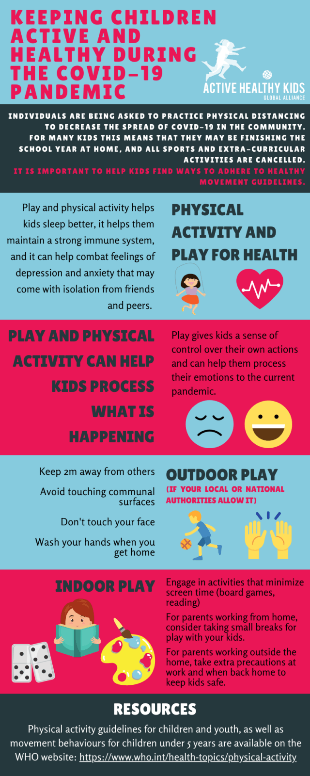 Guidance On Healthy Movement Behaviours For Kids During The Covid